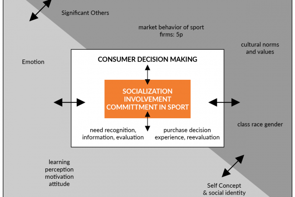 Consumer-behavior-sports-marketing