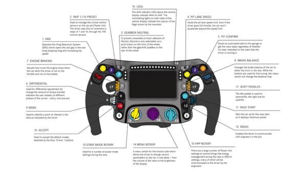 volante-formula-1