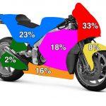 motocicleta-patrocinio